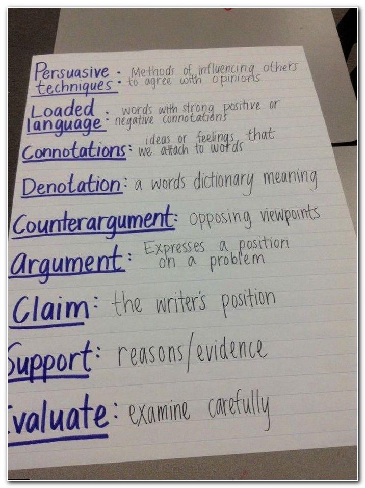 essay writing methodology