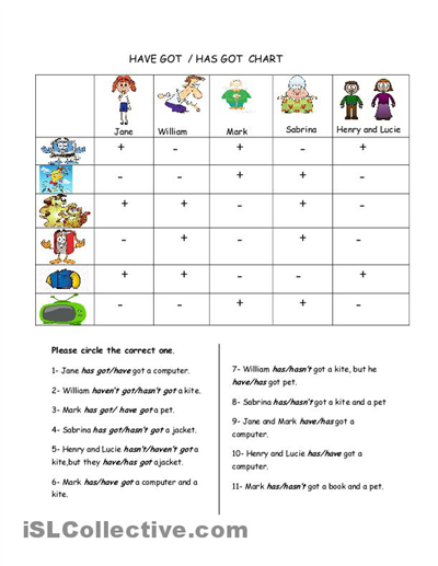 Pin By Matilda R On Teaching Pinterest English Worksheets And