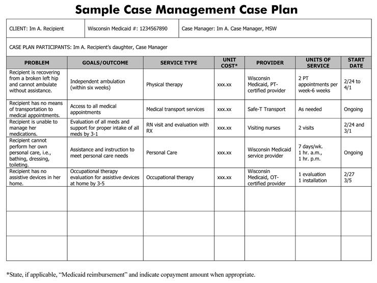Pin by Jenny Curtis on Case management social work in 2020