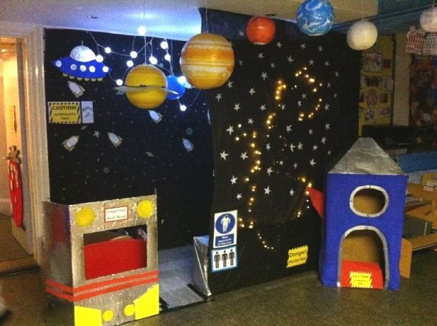 Outer Space Classroom Role-Play Area Photo : Outer Space role-play classroom display photo - Photo