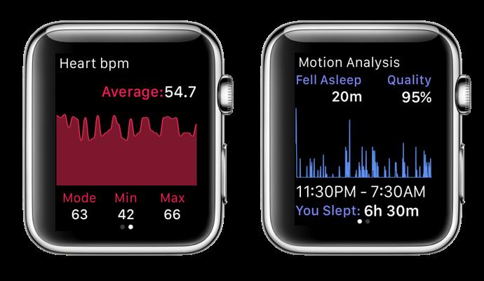 Apple Watch Sleep Tracker Apple watch, Apple watch apps