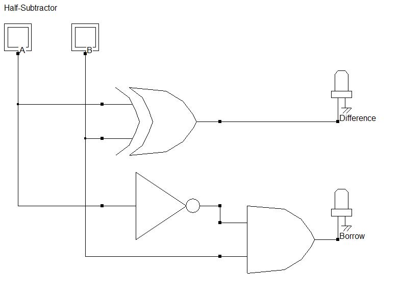 Half Subtractor Electronics Circuit Digital Circuit