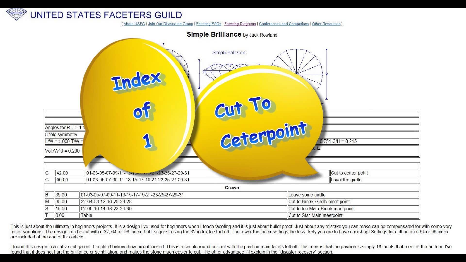 Faceting Diagram Intro