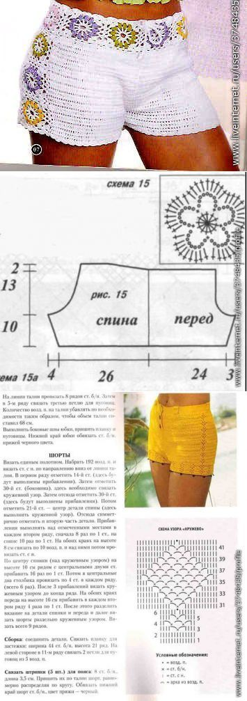 подругам | Pantalones cortos de ganchillo | Pinterest | Tejido ...