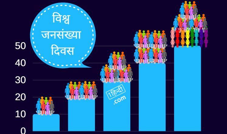 World population essay
