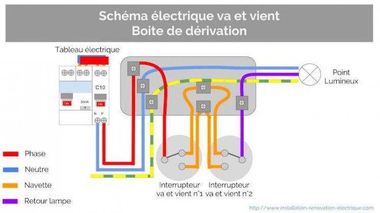 Schemas Electrique Va Et Vient Boite De Derivation Schema Electrique Electrique Cablage Electrique Maison