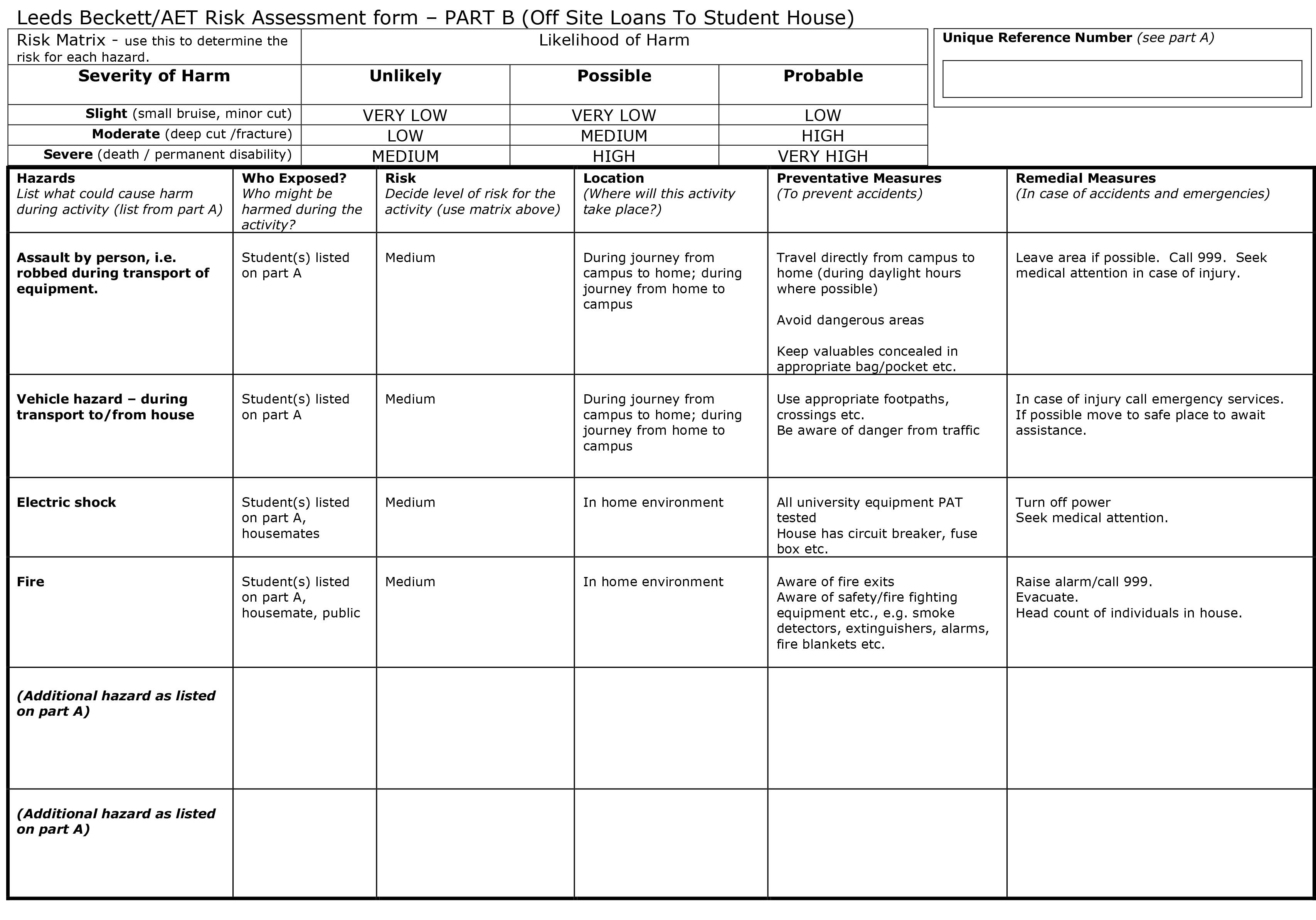 here is our pre filled out part b risk assessment form for off