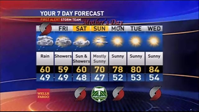 Kgwcom Portland Weather Doppler Radar Forecast Conditions - Portland weather doppler
