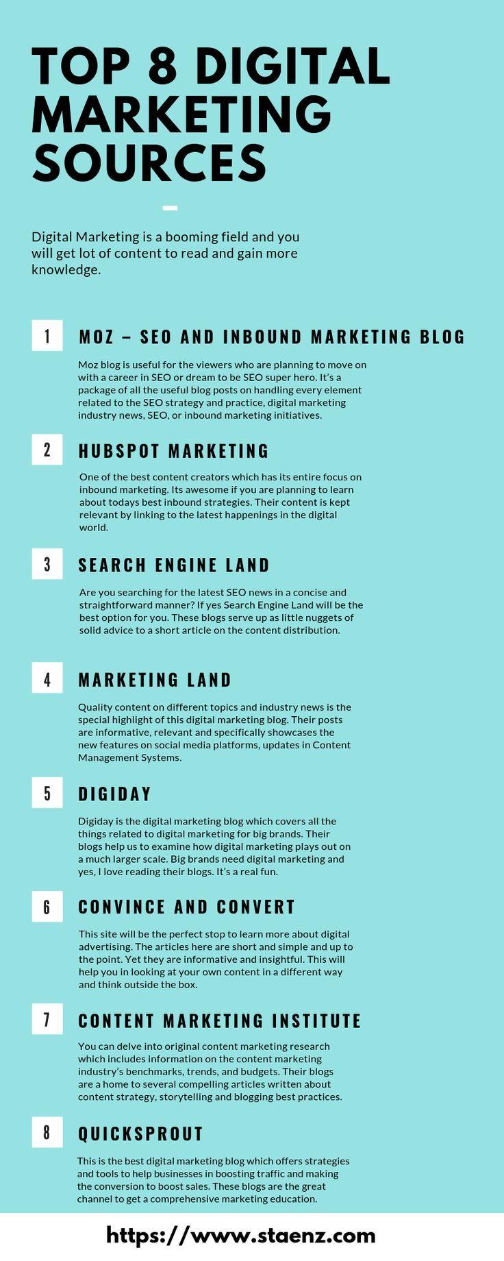 Digital marketing benefits digital marketing benefits
