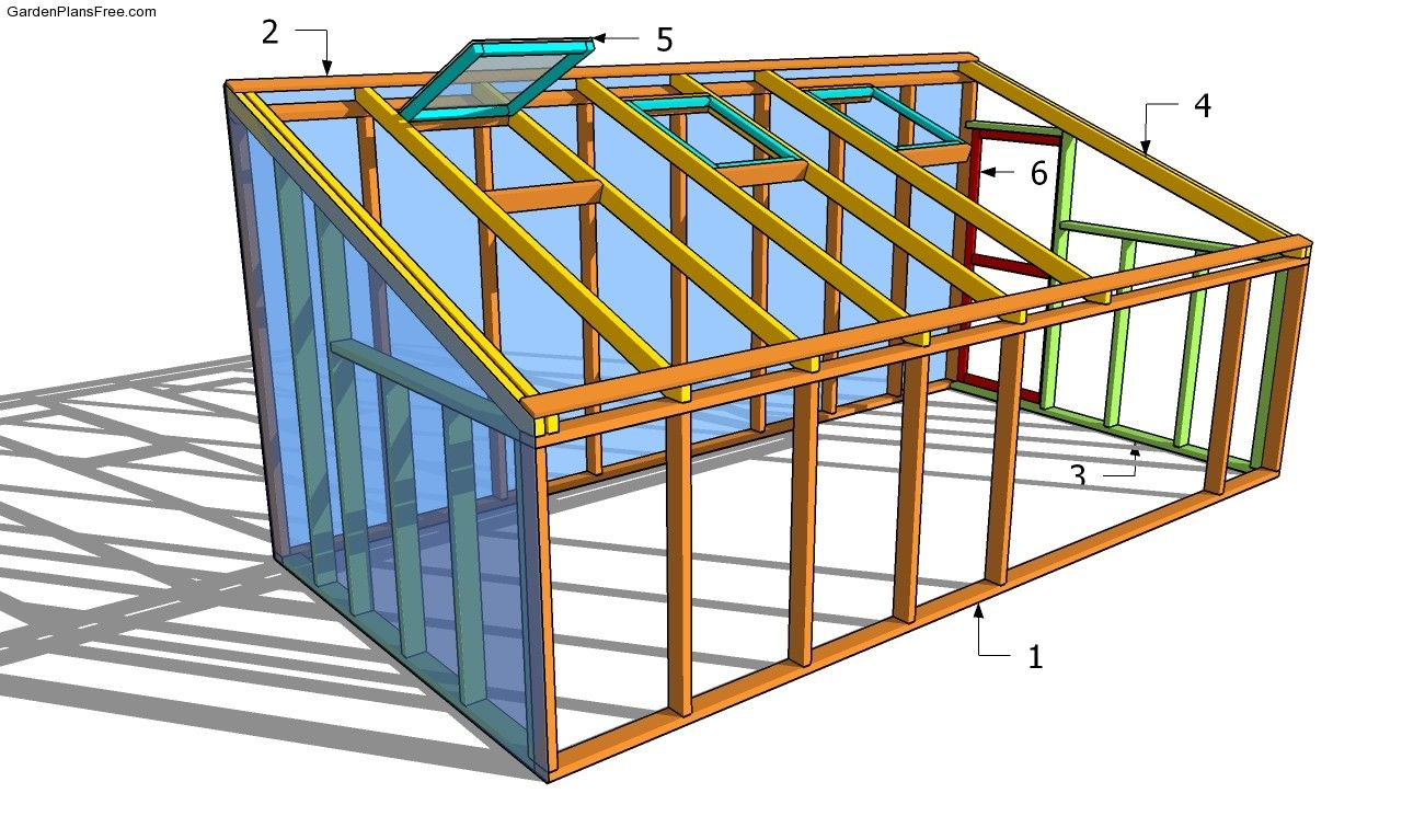 DIY Greenhouse Building Plans | Lean-to Greenhouse Plans | Free ...