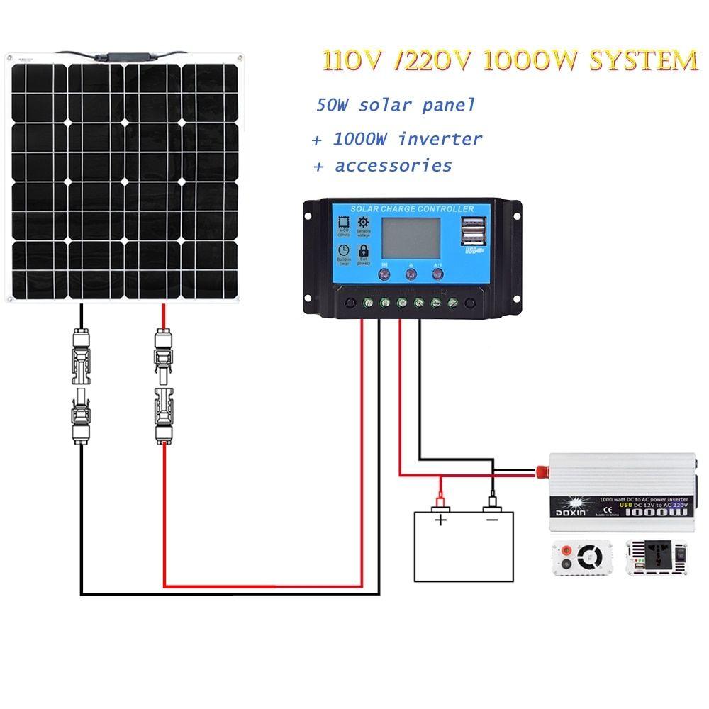 Flexible Solar Panel Kit With Inverter In 2020 Flexible Solar Panels Solar Panel Kits Solar Panels