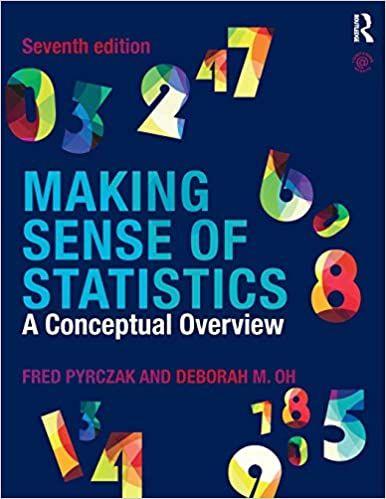 Complex analysis books free download pdf