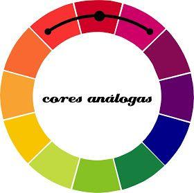 Cortes de pelo: Eu vejo cores em você...