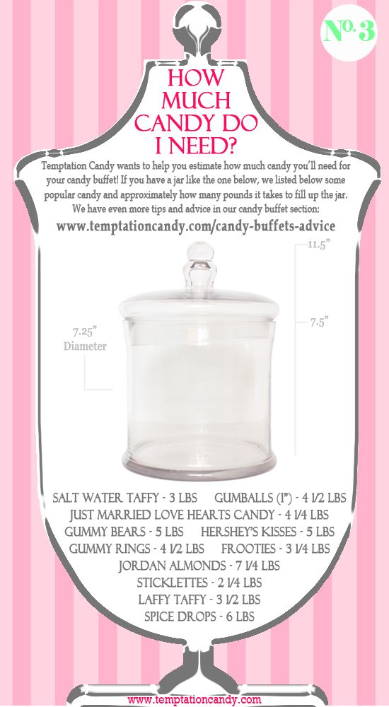 planning a candy buffet hopefully if you have a jar like the one in rh pinterest com how much candy for a candy buffet 100 people how much candy for a candy buffet per person