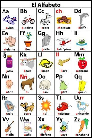 I Know This Alphabet But The Pics & Words Help Me Remember The