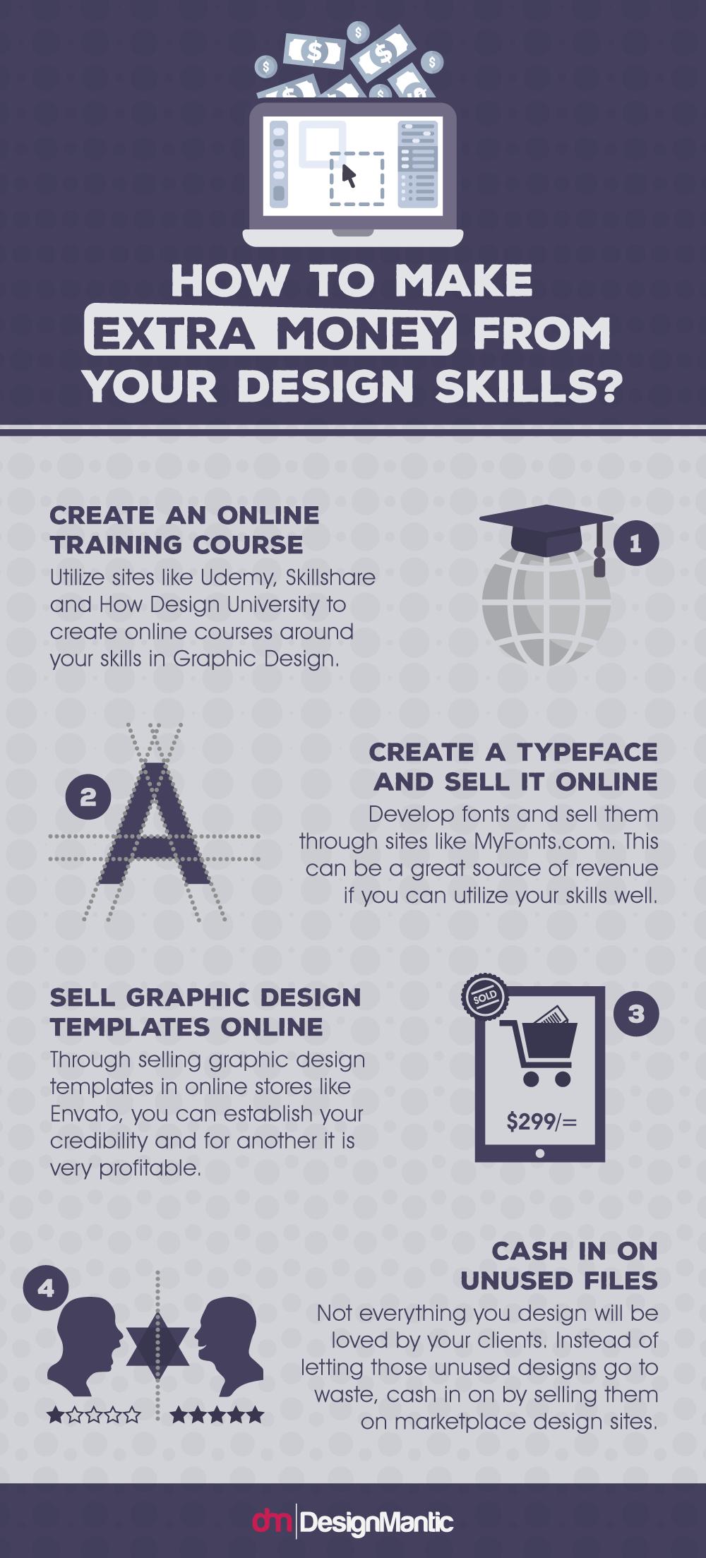 Extra Cash For Graphic Designers | Design Hacks | Graphic
