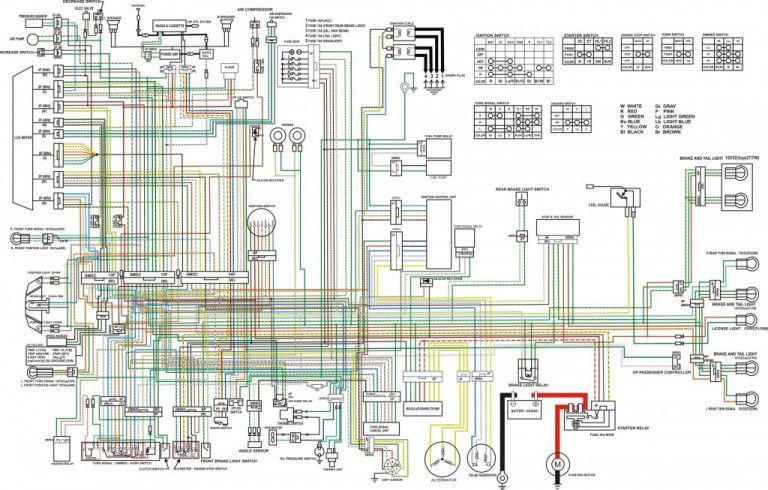 DIAGRAM] 1984 Honda Gl1200 Aspencade Wiring Diagram - 2000 Ford Explorer  Sport Fuse Box Diagram List harbor.mon1erinstrument.frmon1erinstrument.fr