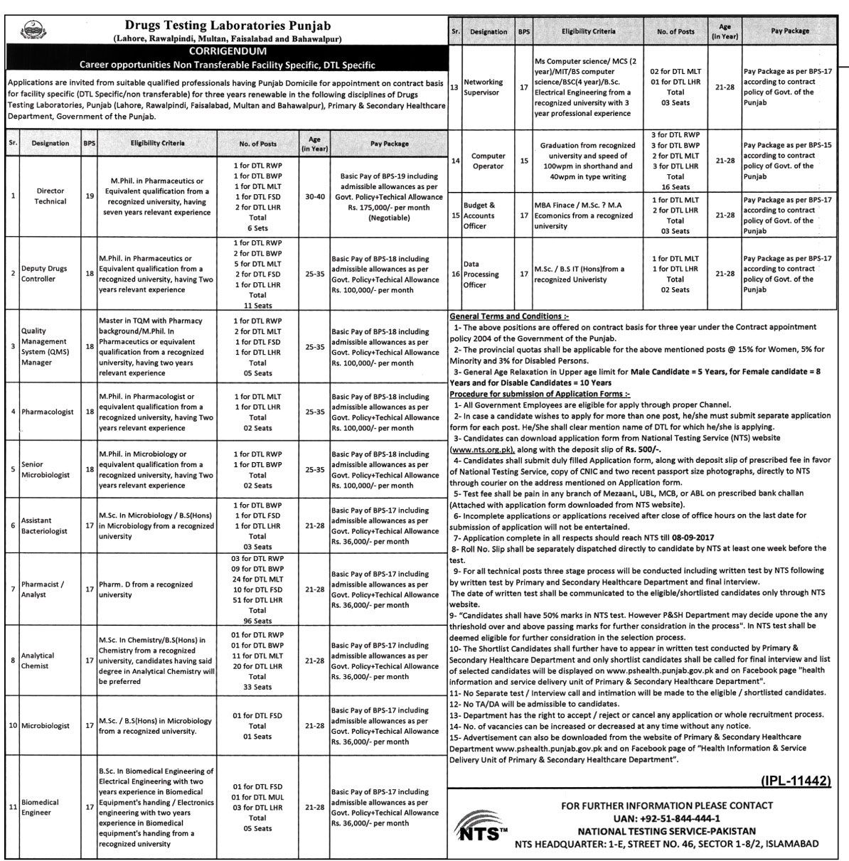 NTS Jobs in Drugs Testing Laboratories Punjab (188 Positions) | Jobs