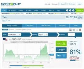 3 day stock option trading strategies