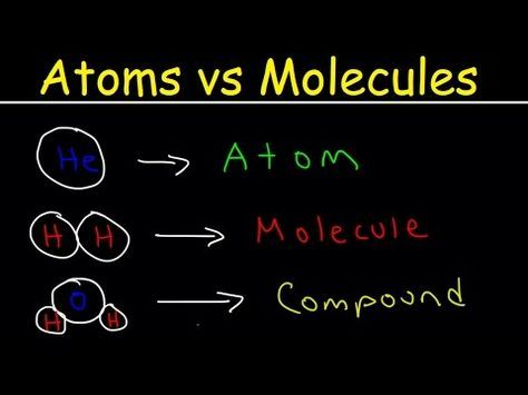 Elements, Atoms, Molecules, Ions, Ionic and Molecular Compounds - molecule vs atom