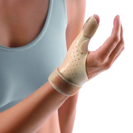 Thumb Spica Splint For De Quervains