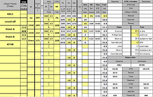 The best (and only) Excel-based VFR flight planner you'll