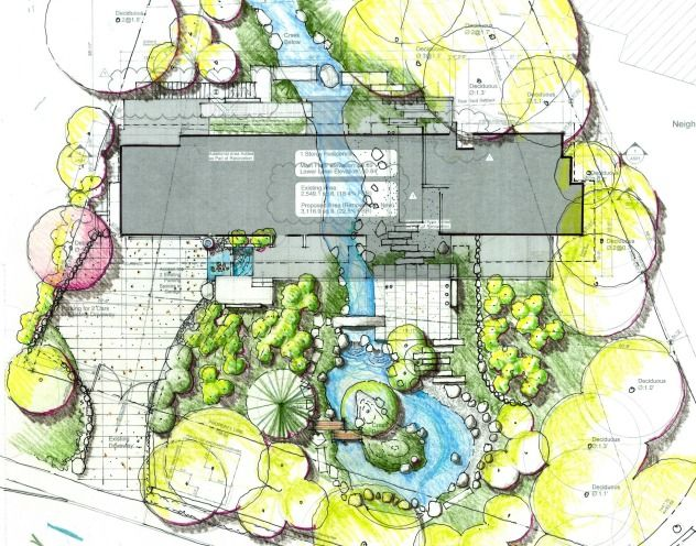 Japanese Style Garden With Images Garden Design Plans Pool