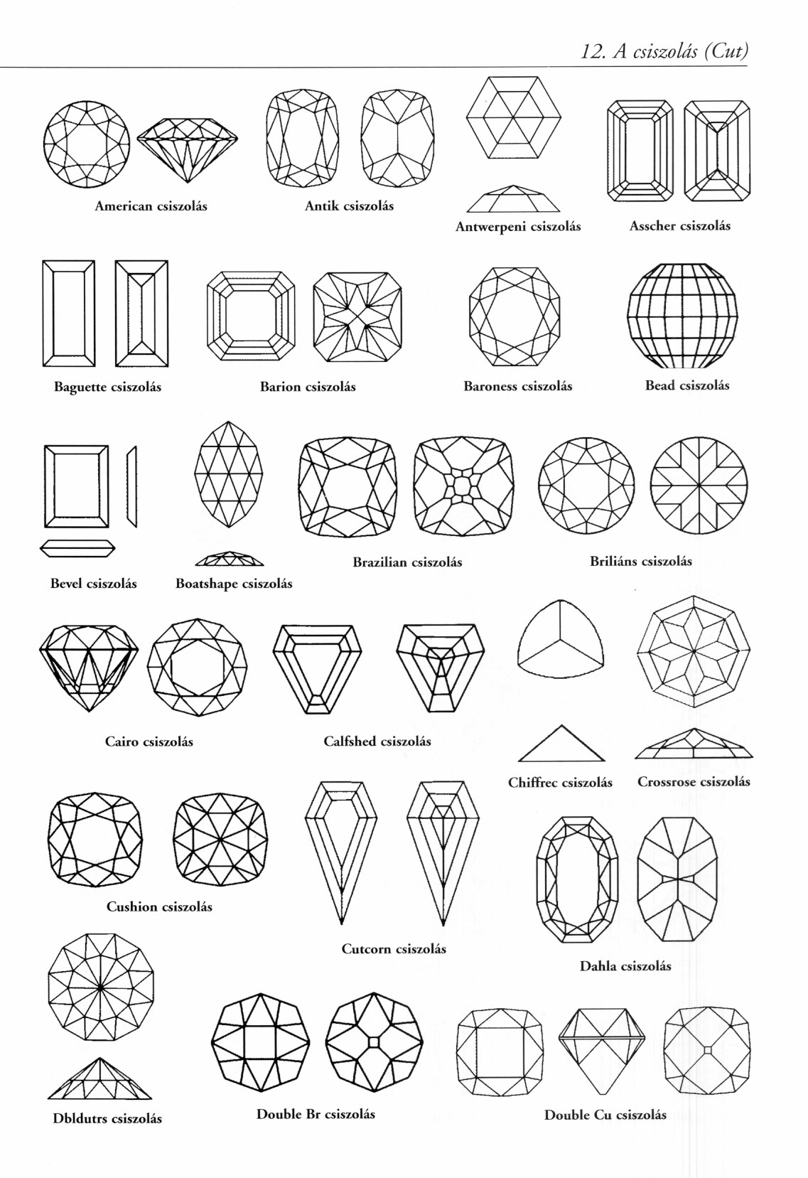 diamond cuts diamond essay Meaning: fight fire with fire diamond cuts diamond  retrieved from  .