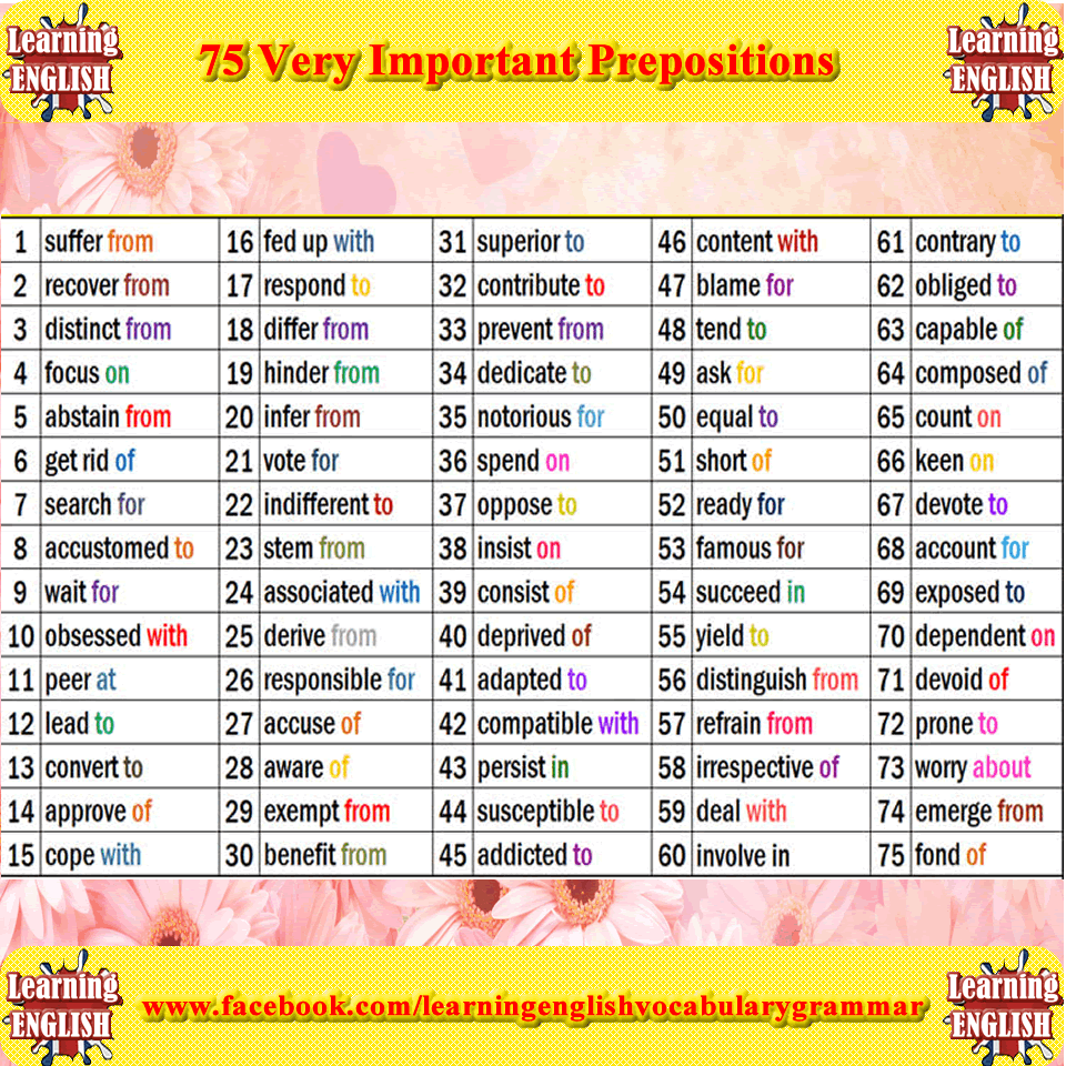 75 important prepositions list picture english grammar learning english with videos and pictures