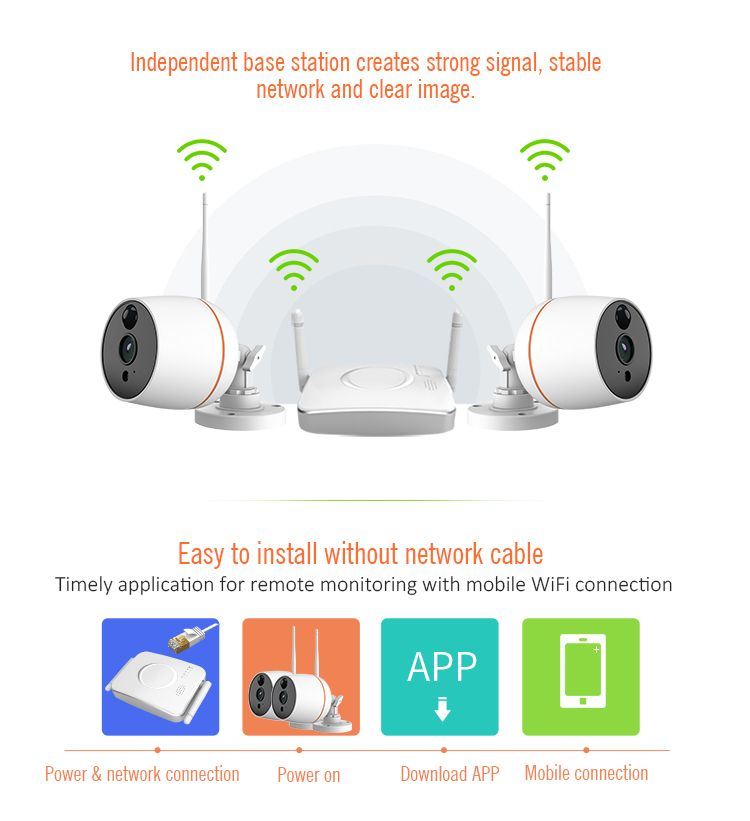 de00c17670c0c877736d9f81b43f61ce meisort minikit 20 best security camera 4ch cctv hom security camera