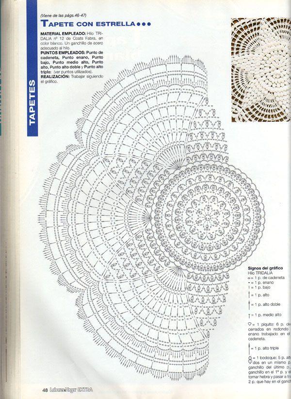Napkin 171 | My Favorite Hobby | Pinterest | Carpetas crochet ...