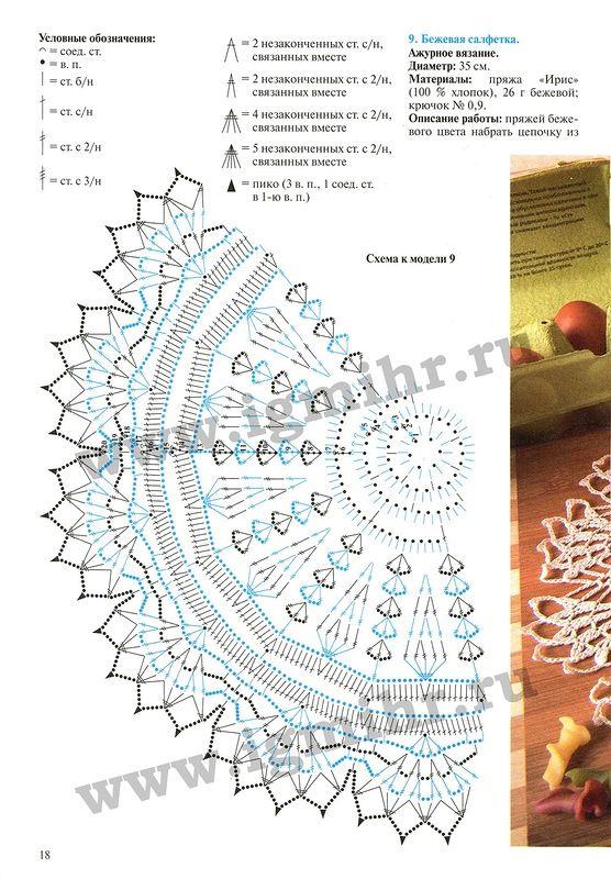 18.jpg   Tapetes   Pinterest   Croché, Carpeta and Tapetes