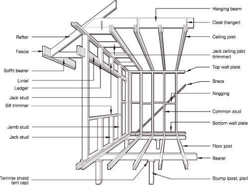 wood frame house section drawings - google search