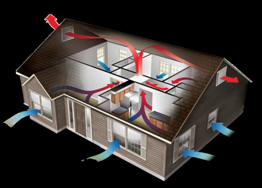 Quietcool whole house fan Whole house fan, House fan, Home
