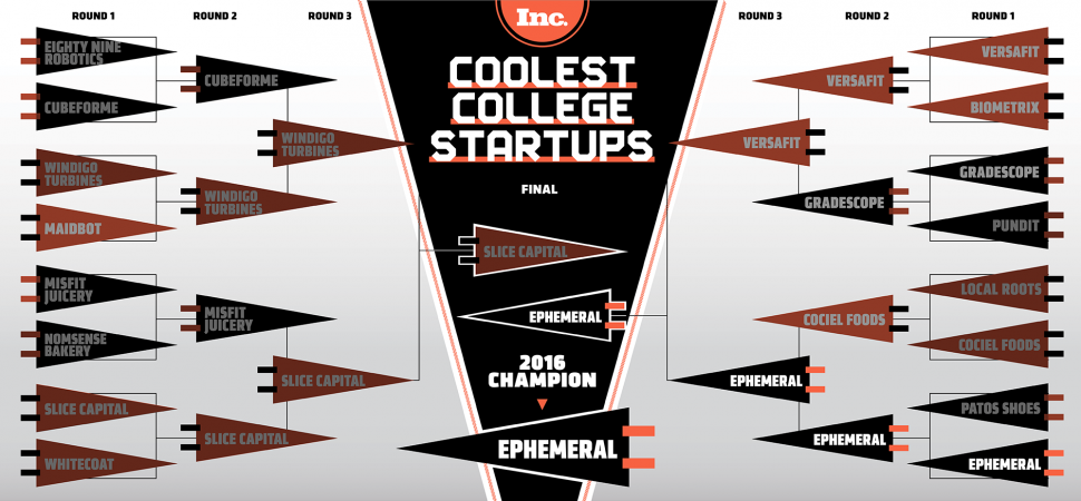 The Voters Have Spoken: Ephemeral Is the Coolest College Startup of 2016 | Inc.com