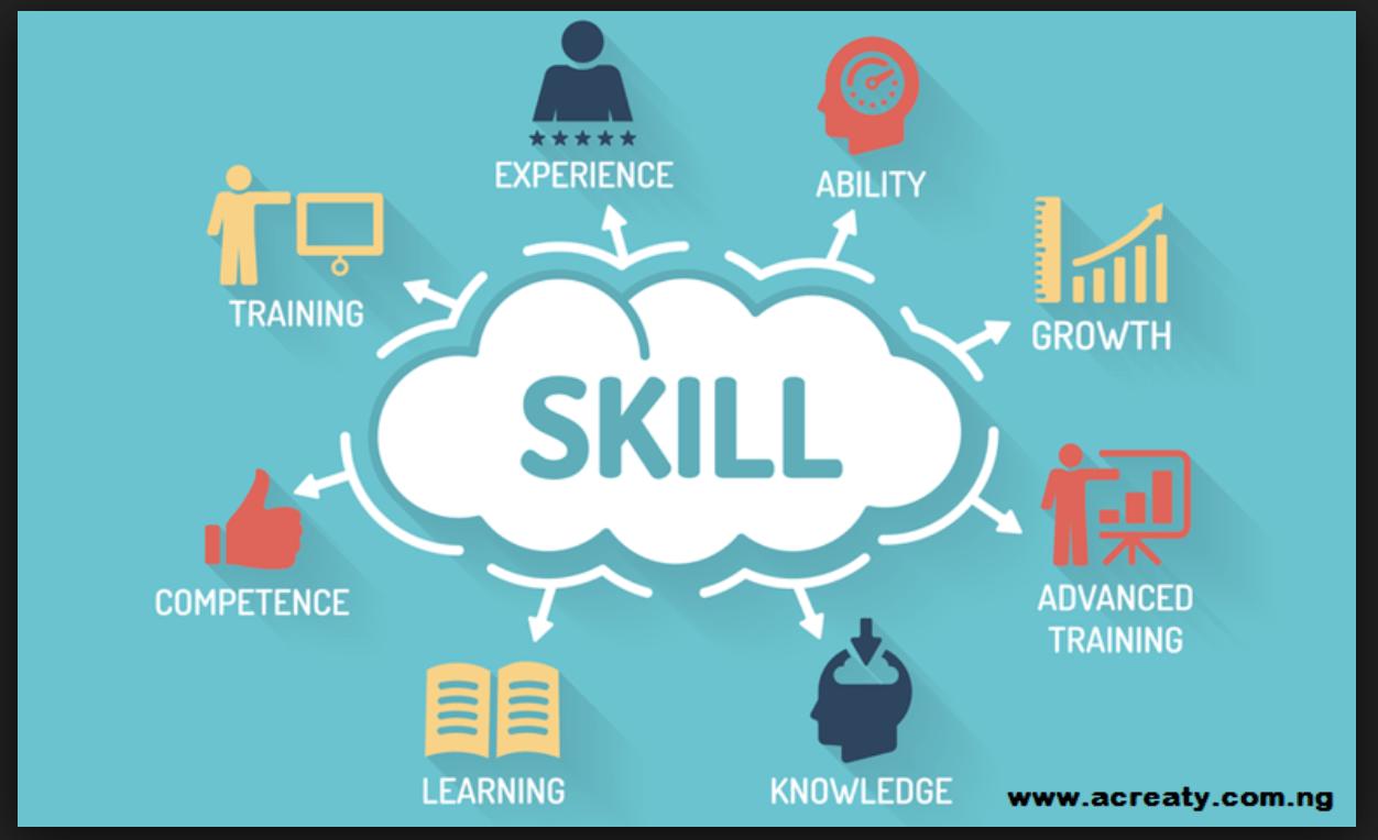 skill development Interpersonal communication skills