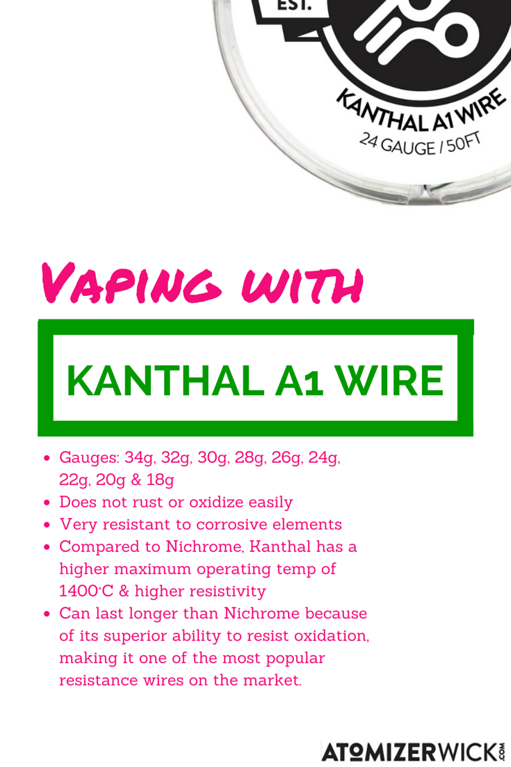 Kathal wire kanthal a1 resistance wire vape and products vaping with kanthal a1 wire gauges 34 32 30 28 26 keyboard keysfo