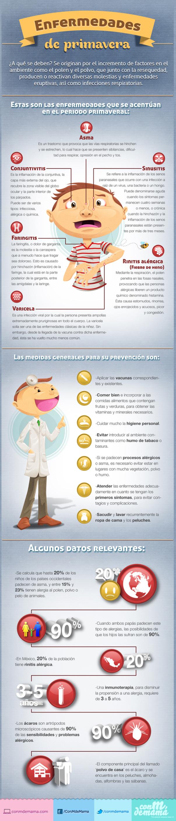 Enfermedades De Primavera Infografia Infographic Health Enfermedades Salud Bucal Enfermedades Cardiovasculares