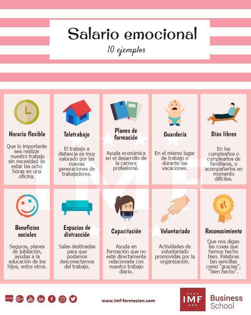 10 ejemplos de Salario Emocional #infografia #infographic #rrhh ...
