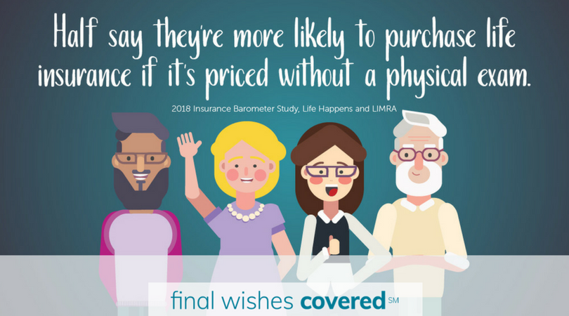 Final Expense Life Insurance From Final Wishes Covered Doesn T Require A Medical Exam Life Insurance Facts Life Insurance Policy Final Expense Life Insurance