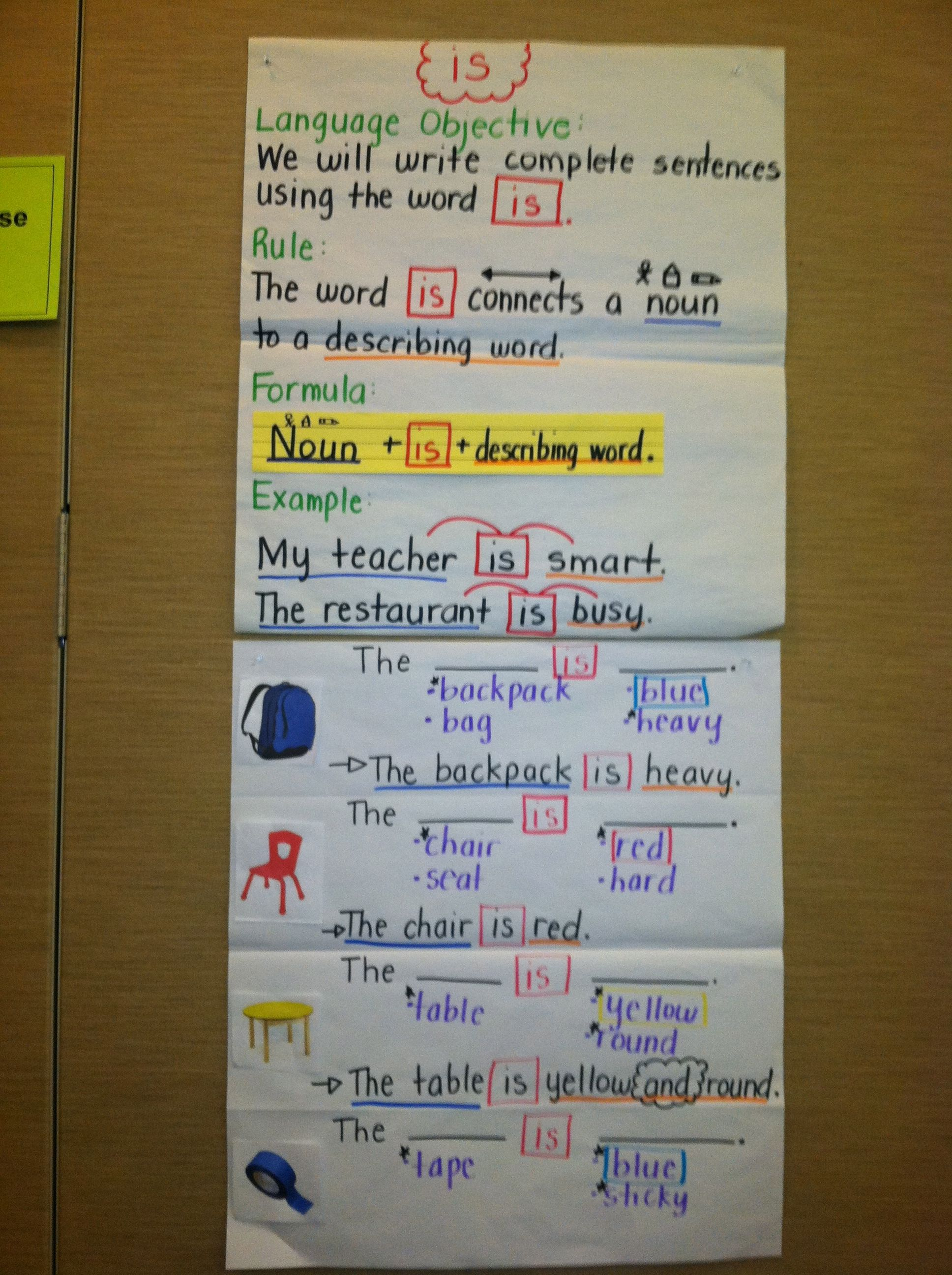 Verb Is Using Sentence Frames And Pictures Oelas Heidi