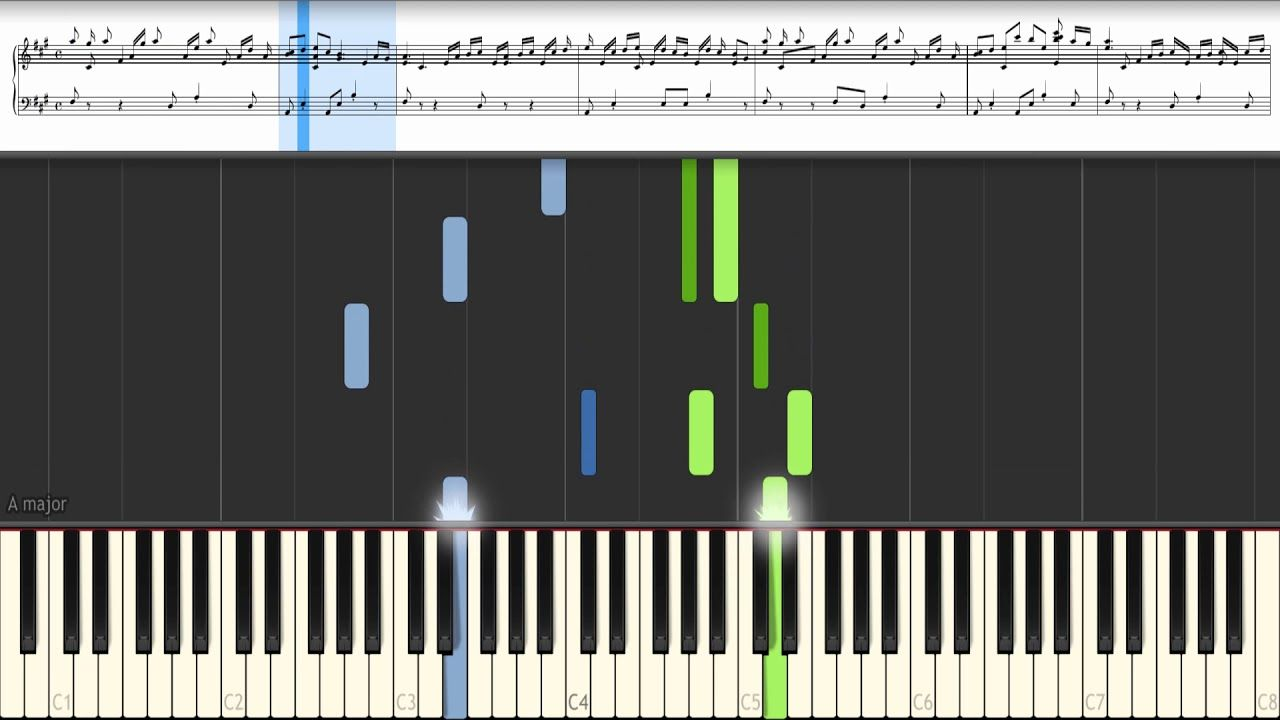 River flows in you yiruma piano tutorial in 2020