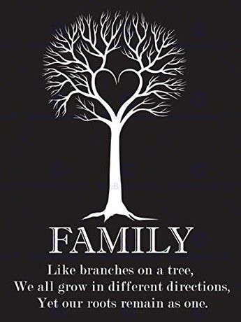 Family Roots Quote Motivation Typography B W Heart Tree Poster 30 X