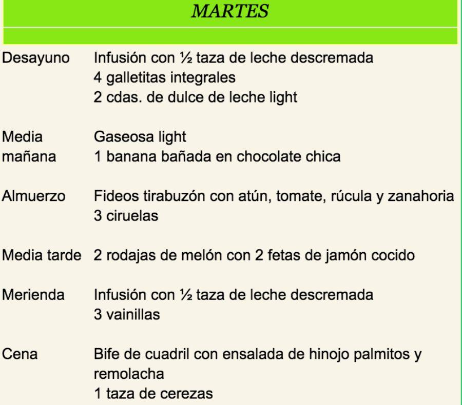Dieta Top Verano Cormillot Martes Fashionclick Te Para Bajar De Peso Dieta Licuados De Frutas