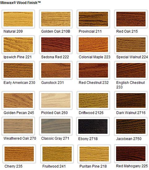 Minwax stain color chart sparta new jersey nj long beach