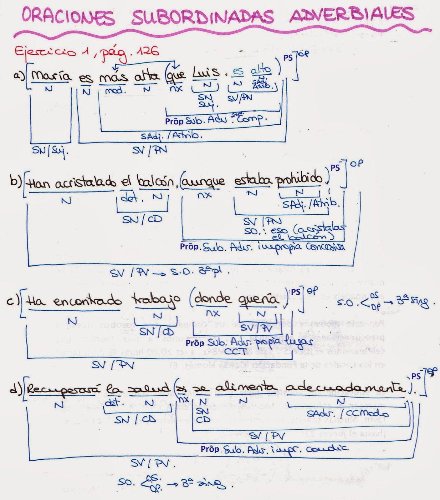 Castellano Lengua y Literatura: ORACIONES SUBORDINADAS ...