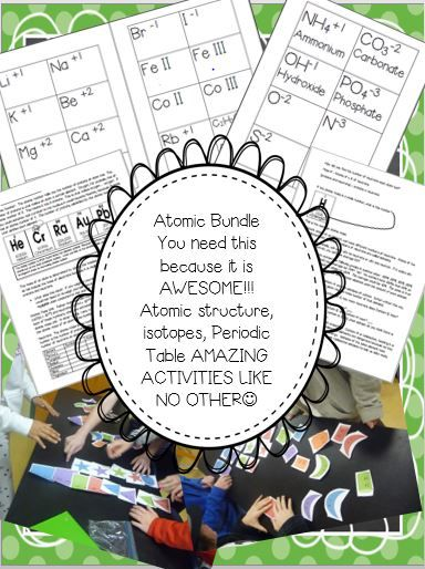 Atomic Bundle Atomic Structure, Ions, Isotopes, Periodic Table - copy periodic table c
