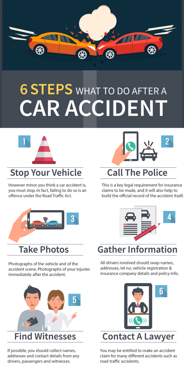 How To Seek Help After You Ve Been Injured Car Facts Car Accident Driving Theory
