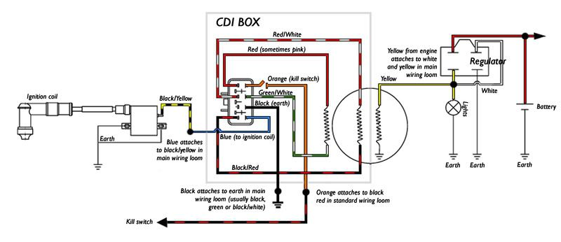 Converting From Ac Cdi To Dc Cdi Motorcycle Wiring Pit Bike Electrical Wiring Diagram