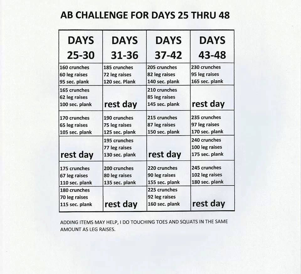 This challenge called Brazen Fit 24 Day Ab Workout is created by a group of  ladies